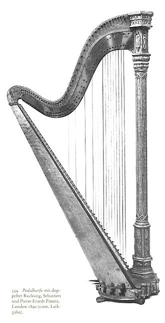 Antike griechische Harfe der Vergessenheit (23 …